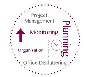 Project Planning &; Monitoring