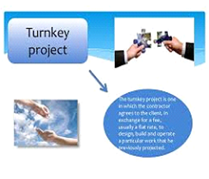 Tunkey Projects contract